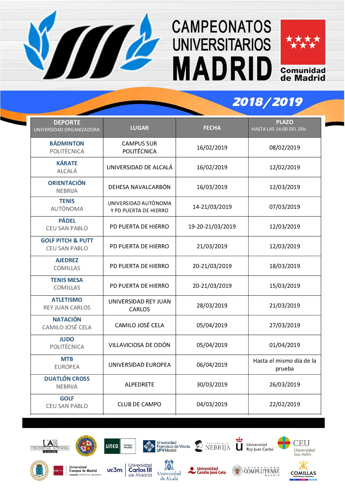 Campeonatos Universitarios Madrid